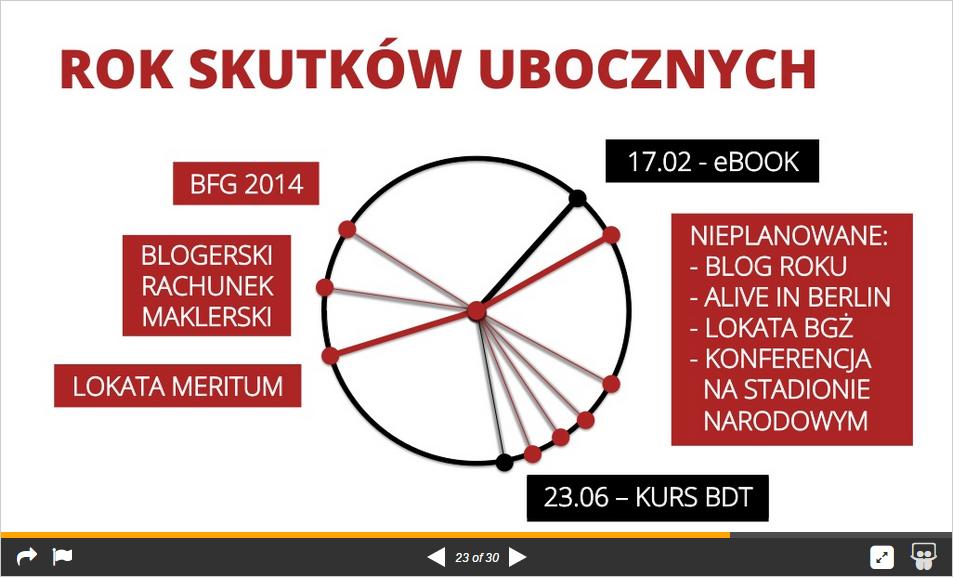Screenshot michał szafrański 3